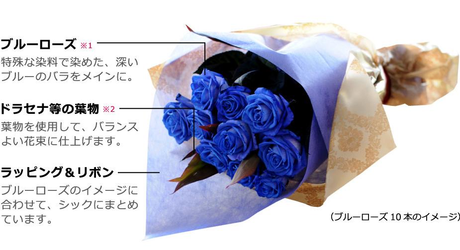 ブルーローズ:特殊な染料で染めた深いブルーをメインに、ドラセナなどの葉物:葉物をしようして、バランスよい花束に仕上げます。